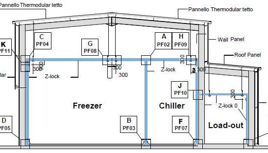 sezione cella frigorifera - disegni tecnici - pannelli termici srl